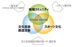 保全再生コンセプト02.jpg